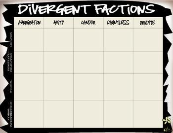 Honest Trailers  Divergent  YouTube