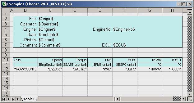 Gut Fortlaufendes Protokoll Excel Vorlage Stilvoll Solche Konnen Einstellen Fur Ihre Ideen In 2020 Resume The Unit Engineering