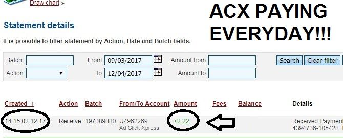 MAKE MORE MONEY WITH ACX TRIPLER ADCLICKXPRESS TRIPLER PROOF OF PAYMENT I get paid 24/7 and I can withdraw 24/7 JOIN NOW HERE: http://www.adclickxpress.is/?r=dabotim  Date: 02.12.2017 (14:09h) To Pay Processor Account: U5301307 Amount: 2.22 Currency: USD Batch: 197089080 Memo: API Payment. Ad Click Xpress Withdraw 4394736-105428