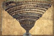 The Abyss of Hell 1480s  by Sandro Botticelli (Alessandro Filipepi)