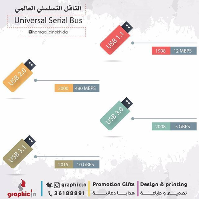 Pin By Ibrahim On تكنولوجيا Promotional Gifts Design Prints