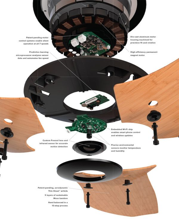 The Haiku Is One Smart Ass Ceiling Fan in technology main home furnishings  Category