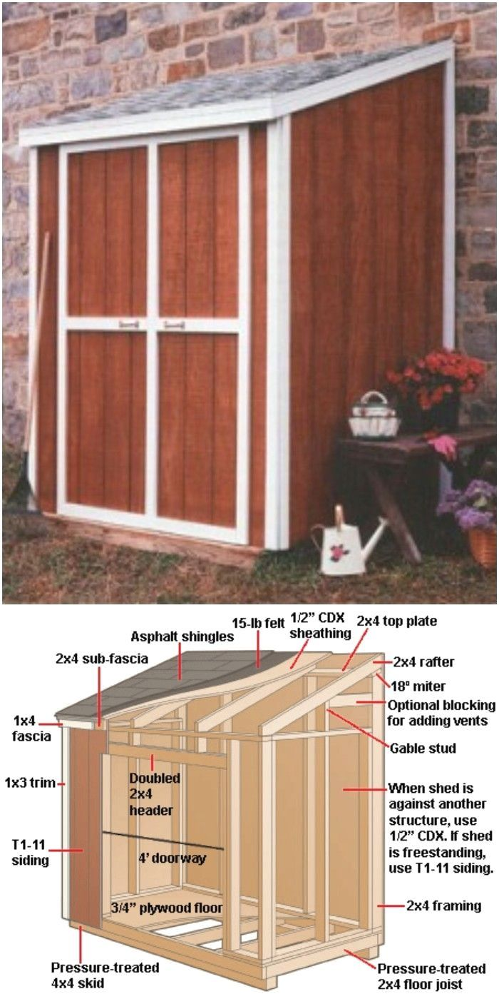 20x20 Shed Foundation 20x20 Foundation Shed In 2020 Diy Shed Plans Shed Building Plans Shed