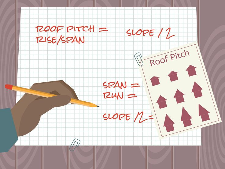 """The term """"pitch"""" has two different meanings when it comes to roofs. Most people use it to mean the steepness of the roof. Some carpenters consider it more correct to use the term """"slope"""" for the steepness, and use """"pitch"""" to describe the..."""