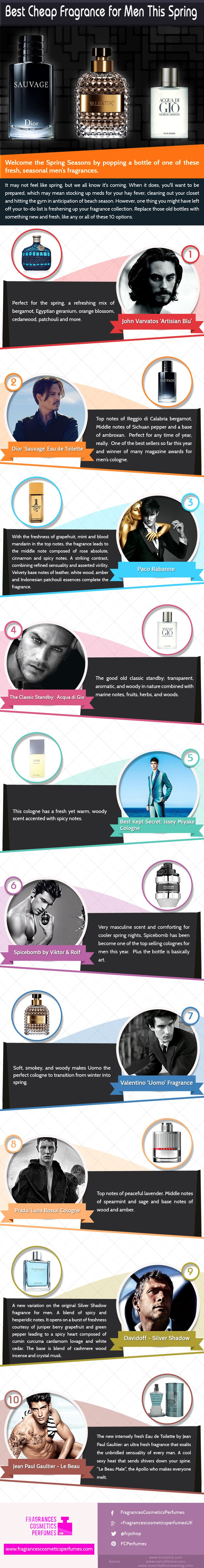 Best Cheap Fragrance for Men This Spring - Free Info Graphic Post