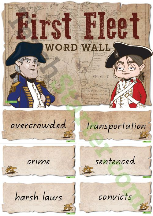 Teaching Resource: A vocabulary word wall to display and use in the classroom when learning about the First Fleet.