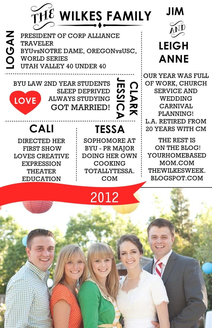 CHRISTMAS CARD BACK - love this idea instead of a letter