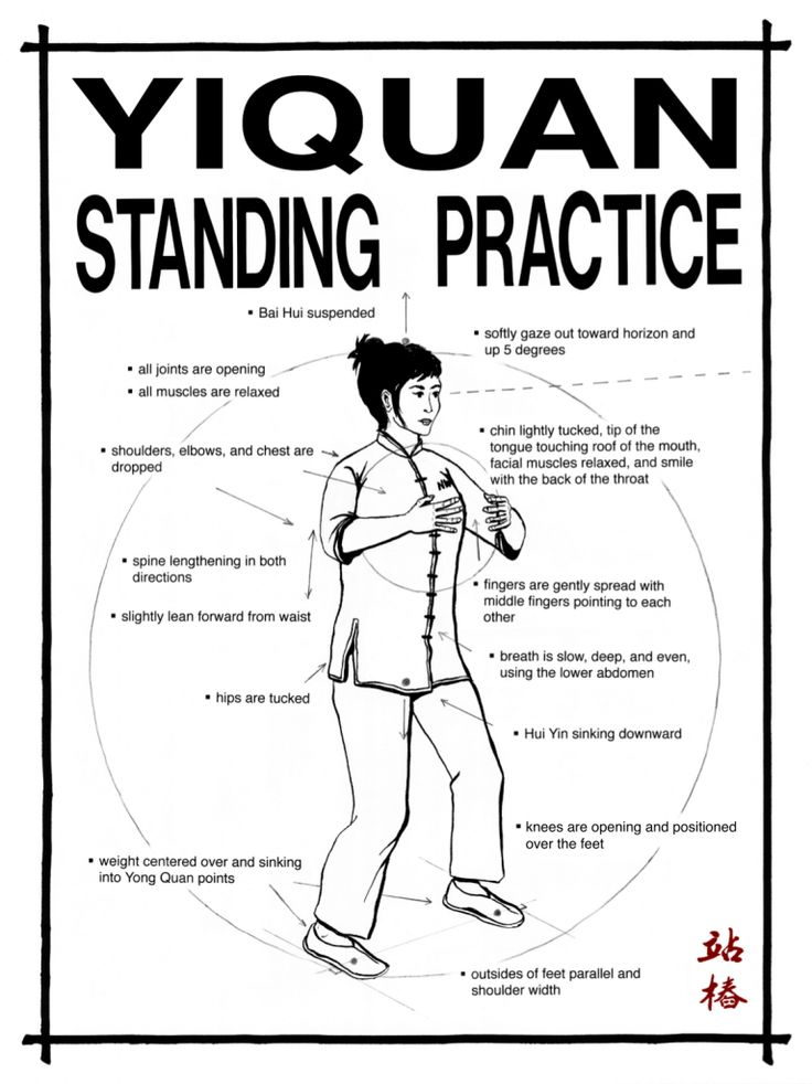 Healing, Yoga and Qigong: Standing Qigong/Meditation produced superior results