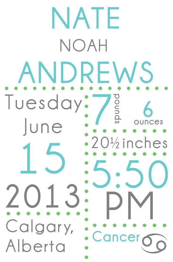 Wall Art Birth Annoucement by NoahsArkDesign on Etsy