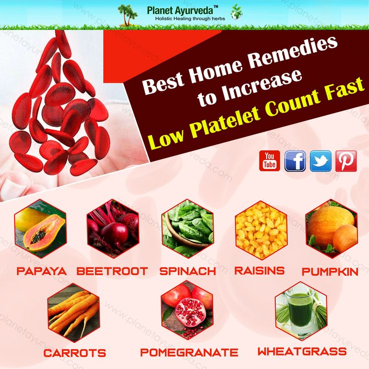 Pin on blood platelets