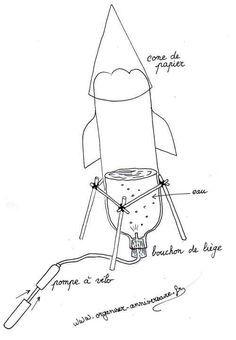 Occcuper Ses Enfants Pendant Les Vacances : Fabrication D'une Fusée à Eau   Anniversaire Enfant