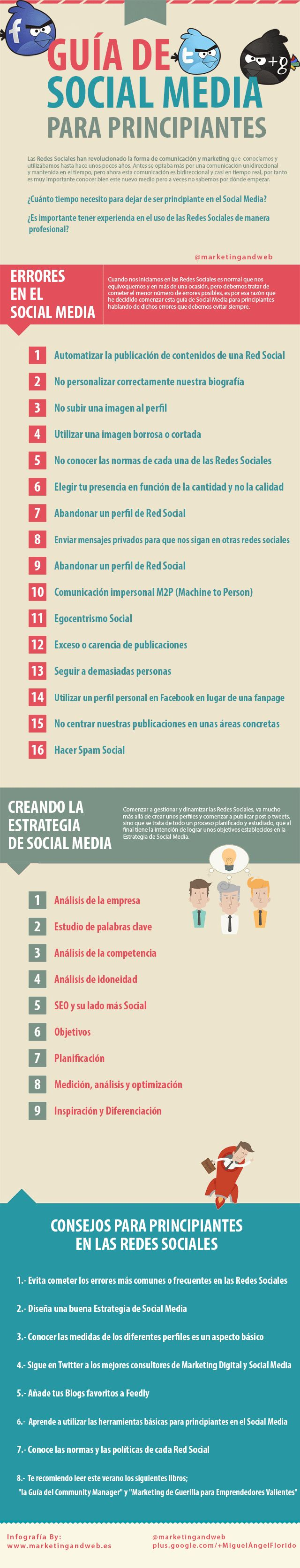 Guía de redes sociales para Novatos