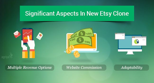 What is the significance of agriya's new etsy clone script? To know more: http://blogs.agriya.com/2015/04/08/significance-agriyas-new-etsy-clone-script/