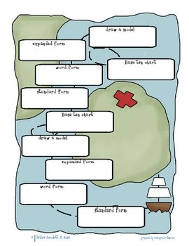 1000+ images about place value on Pinterest | Rounding, Comparing ...