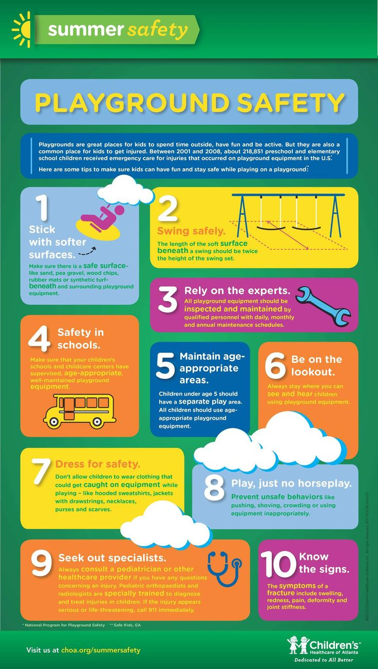 An interesting infographic on Safety rules in the playground! reminders about professional maintenance of equipment, separate soft play areas, ...
