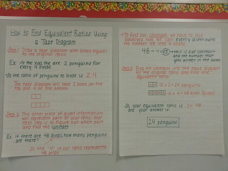 11 best Math - Tape Diagrams images on Pinterest   Math strategies ...