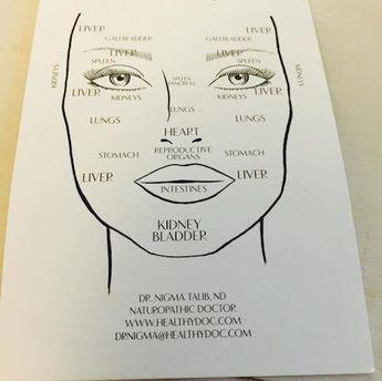 人間の食生活や内蔵の状態は「肌や顔を見れば、一目瞭然」。例えば、額・眉や目の周り・口元には肝臓、鼻先には心臓、唇は腸の状態が現れるのだというセレブも驚く「砂糖顔、乳製品顔、グルテン顔、ワイン顔」分析   こちらハリウッド美容番