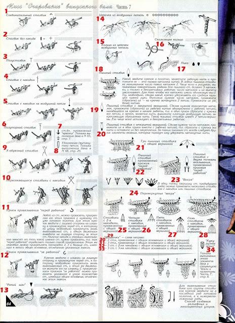 A chart explaining Russian crochet symbols