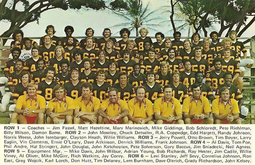 The 1974 Honolulu Hawaiians. Future New York Giants Head Coach Jim Fassel is in the front row, far left.
