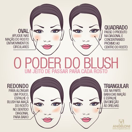 O poder do blush