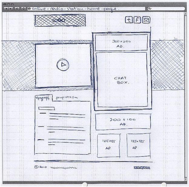 4 Ways to Wireframe Web Designs, Filip Reese - 99designs Designer Blog