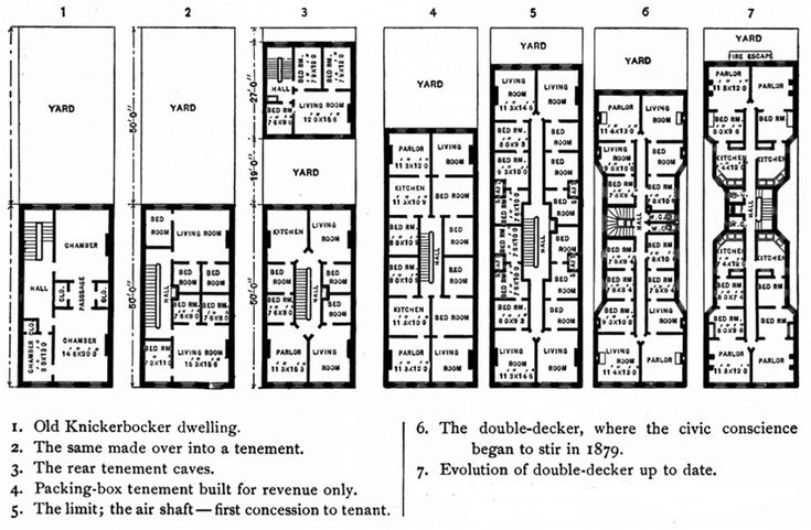 17 images about tenement on pinterest the secret nyc for New york house plans