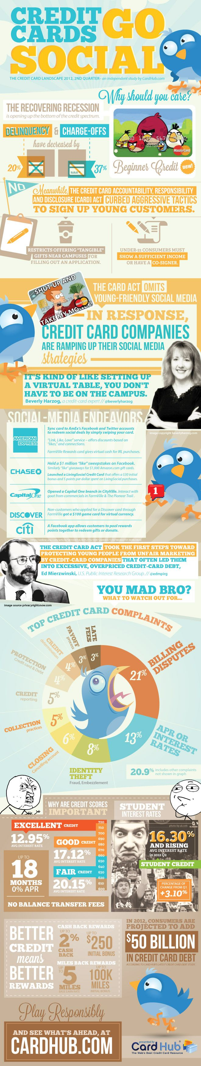 How Credit Card Companies Lure Customers on Social Media #INFOGRAPHIC