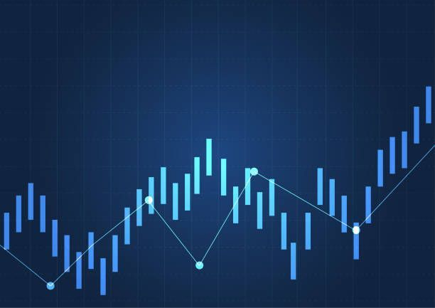 Trading Stock Market Investing Financial Charts Stock Market
