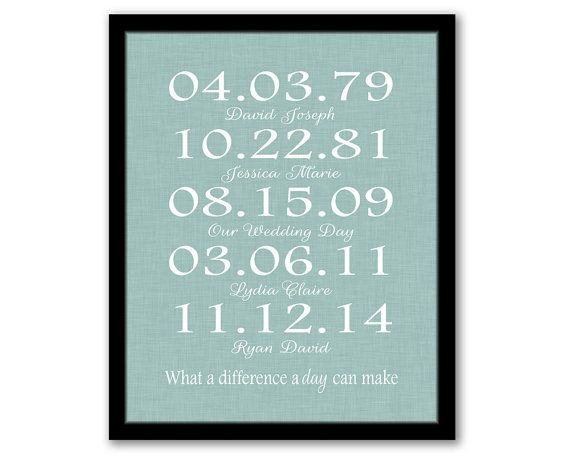 Important Dates Gift For Wife Last Minute Mothers Day Gift