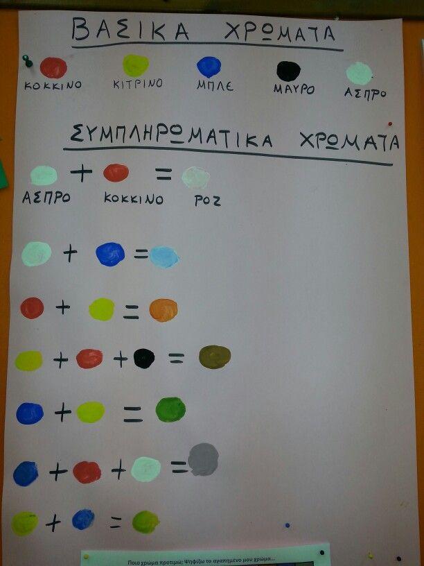 βασικα και συπληρωματικα χρωματα θ.ε. χρωματα νηπιαγωγειο γεργερης ηρακλειου