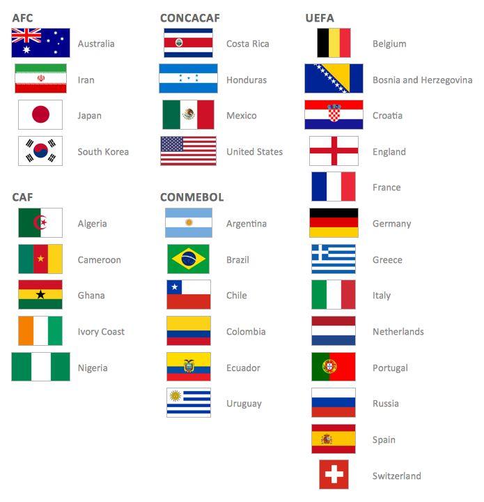 world cup hockey schema