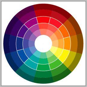 Sexy interior design color combinations begin with the - Jewel tones color wheel ...