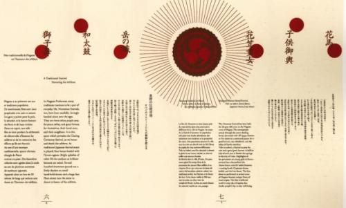 Kenya Hara: Graphics Design, Graphic Design, Editorial Design
