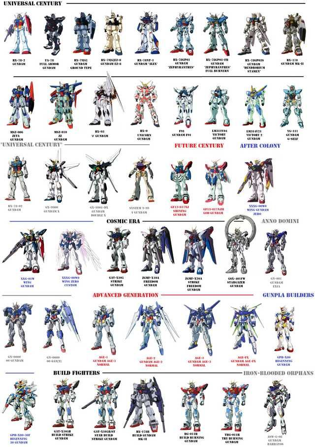 gundam wing names