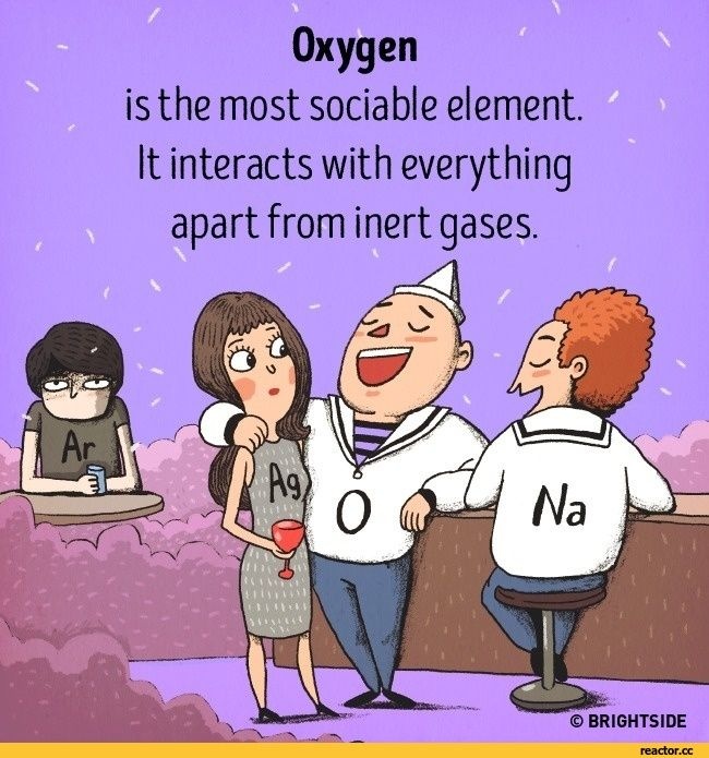 10 best elements images on pinterest periodic table chemistry and what chemical elements would look like if they were people by lenya brick for brightside urtaz Image collections