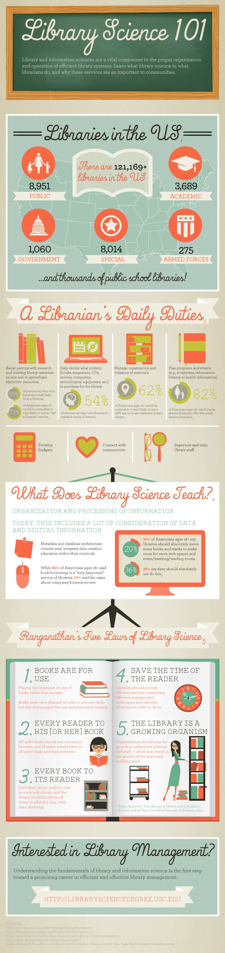Library science 101 - this great #infographic explains what library science is, what librarians do, and why these services are important to communities.