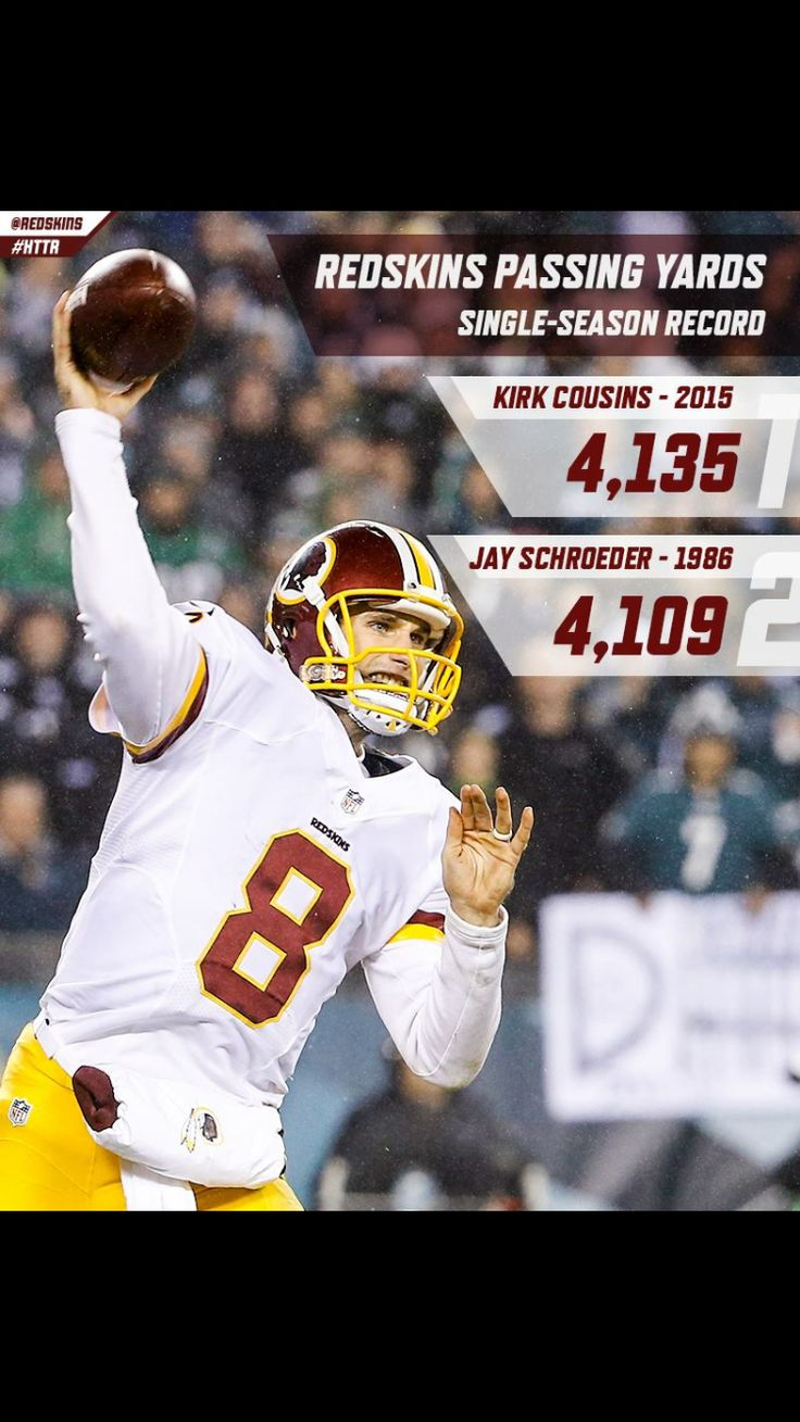Washington Redskins QB Kirk Cousins breaks record for most passing yards in a single season in 2015 win over Dallas Cowboys! #HTTR #Redskins