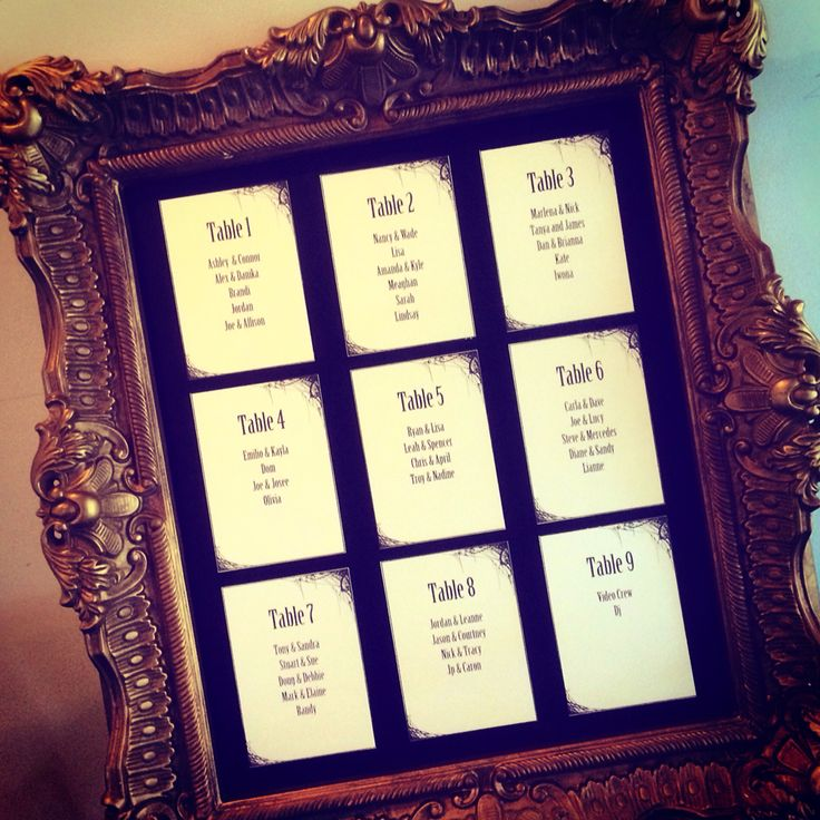 Great way to use and old photo frame. Easy paste pre printed cards on hard Bristol or pin board