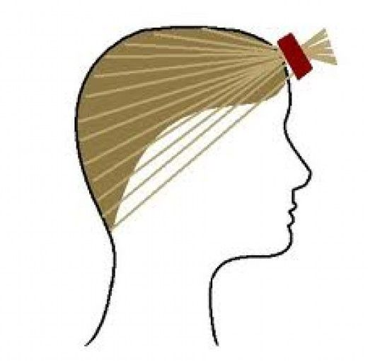 """""""To cut your own hair in layers: tie hair into a ponytail, make sure it's in he centre of your head. The closer the ponytail is to the forehead, the shorter the layers will be. If your ponytail is directly on top of your head your layers will stay long."""" This makes me want to cry....."""
