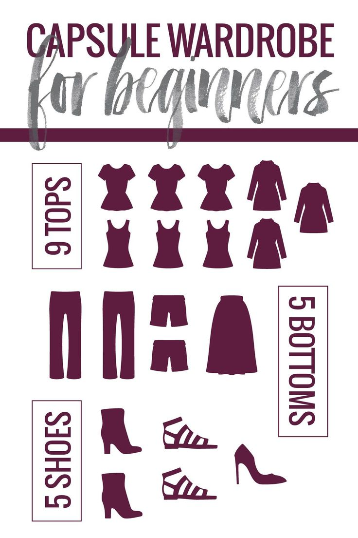 Capsule Wardrobe for Beginners | pinchofyum.com                                                                                                                                                                                 More