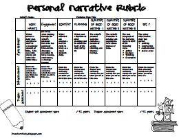personal narrative self personality assessment This personal narrative by eighth-grader alicia presents an engaging voice read the essay and notice how alicia's personality comes through she obviously cares about her subject.