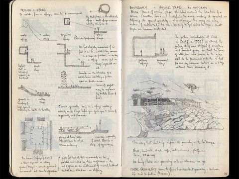 1000 Images About Neat Notebooks On Pinterest Chemistry