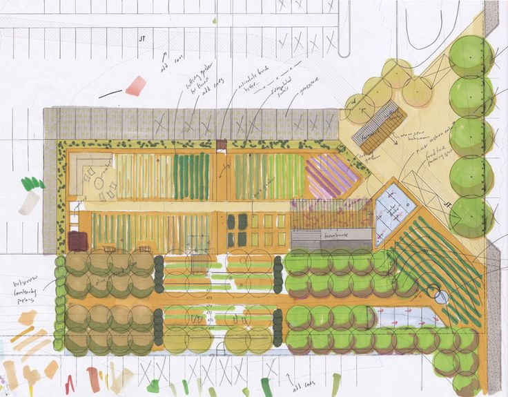 Farm layouts plans and maps 10 handpicked ideas to for Garden design 1 acre