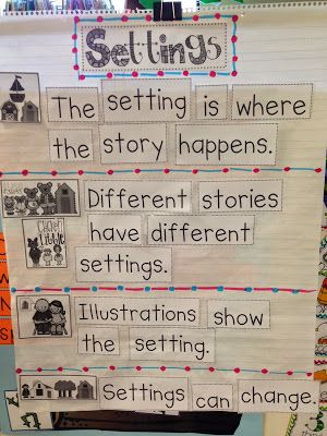 Chalk Talk: A Kindergarten Blog  -Anchor charts for character, setting, fairy tales, and more. No downloads, but great ideas to make!