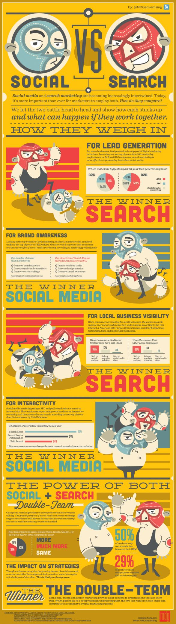 Social VS Search    Via MDG Advertising #Trada #SocialMedia #PPC #PaidSearch #marketing #SEM #AdWords #Business