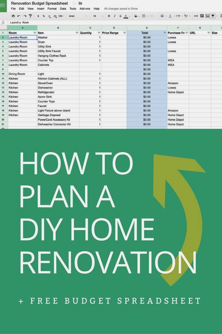 How To Plan A Diy Home Renovation Budget Spreadsheet Home Renovation Costs Renovation Budget Budget Remodel