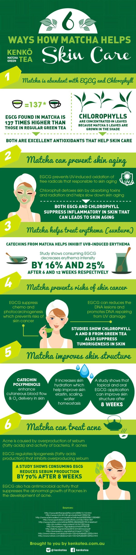 Infographic of 6 ways matcha green tea helps improves skin aging, acnes, skin hydration, skin elastin.