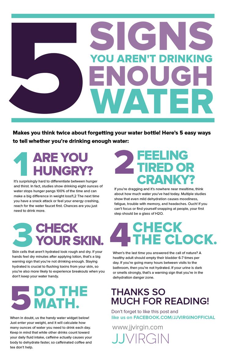 5 Signs You're Not Drinking Enough Water