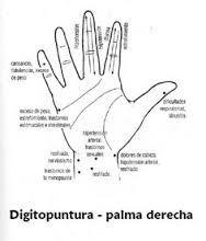 Resultado de imagen para digitopuntura