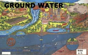 Free USGS Groundwater poster (more available for all grade levels)                                                  Water Resources of the United States                      	    		  		   		Home    		   		  		Data    		   		  		Maps    		   		  		Software    		   		  		Publications    		   		  		Programs    		   		  		Contact